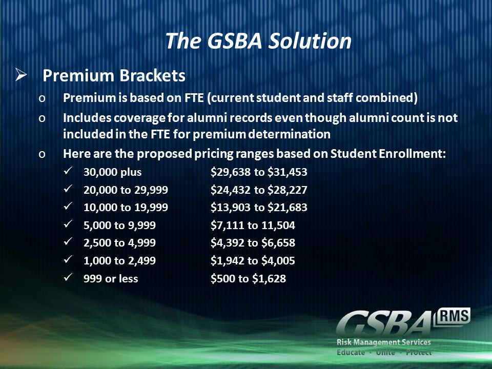 The GSBA Solution  Premium Brackets oPremium is based on FTE (current student and staff combined) oIncludes coverage for alumni records even though alumni count is not included in the FTE for premium determination oHere are the proposed pricing ranges based on Student Enrollment: 30,000 plus$29,638 to $31,453 20,000 to 29,999$24,432 to $28,227 10,000 to 19,999$13,903 to $21,683 5,000 to 9,999$7,111 to 11,504 2,500 to 4,999$4,392 to $6,658 1,000 to 2,499$1,942 to $4,005 999 or less$500 to $1,628
