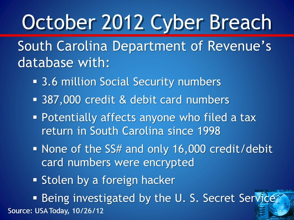 October 2012 Cyber Breach Source: USA Today, 10/26/12 South Carolina Department of Revenue's database with:  3.6 million Social Security numbers  387,000 credit & debit card numbers  Potentially affects anyone who filed a tax return in South Carolina since 1998  None of the SS# and only 16,000 credit/debit card numbers were encrypted  Stolen by a foreign hacker  Being investigated by the U.