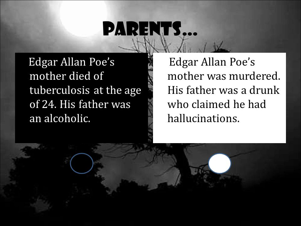 Parents… Edgar Allan Poe's mother died of tuberculosis at the age of 24.