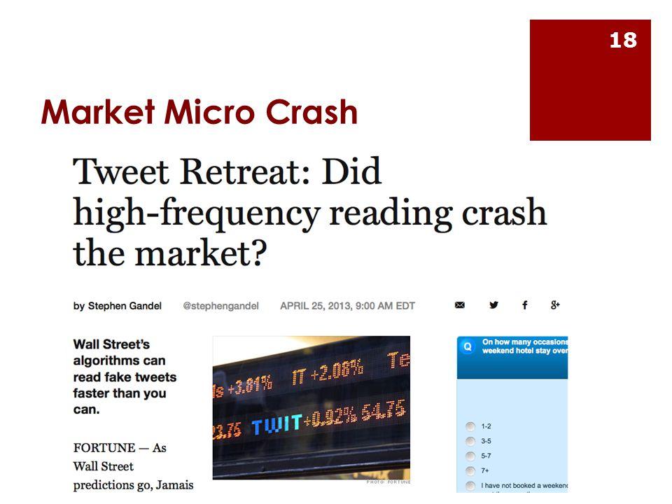 Market Micro Crash 18