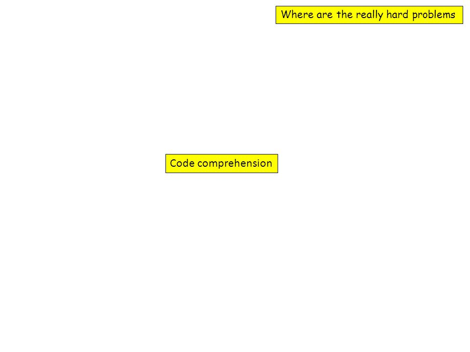 Where are the really hard problems Code comprehension