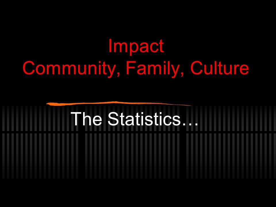 Impact Community, Family, Culture The Statistics…