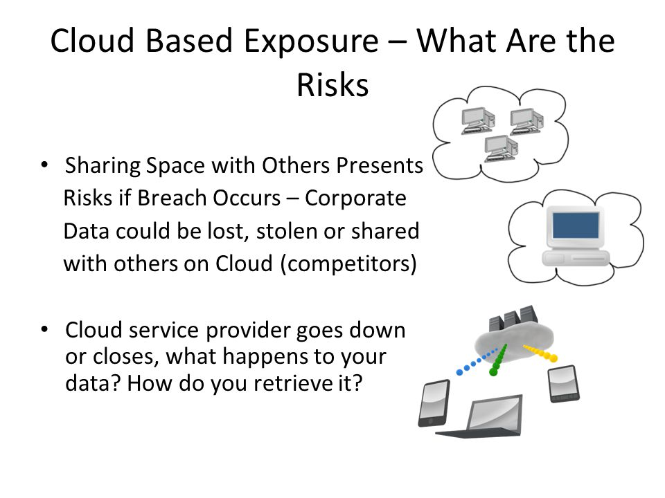 Cloud Based Exposure – What Are the Risks Sharing Space with Others Presents Risks if Breach Occurs – Corporate Data could be lost, stolen or shared with others on Cloud (competitors) Cloud service provider goes down or closes, what happens to your data.