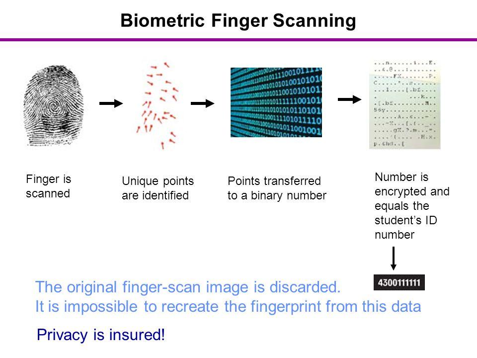 Biometric Finger Scanning Finger is scanned The original finger-scan image is discarded.