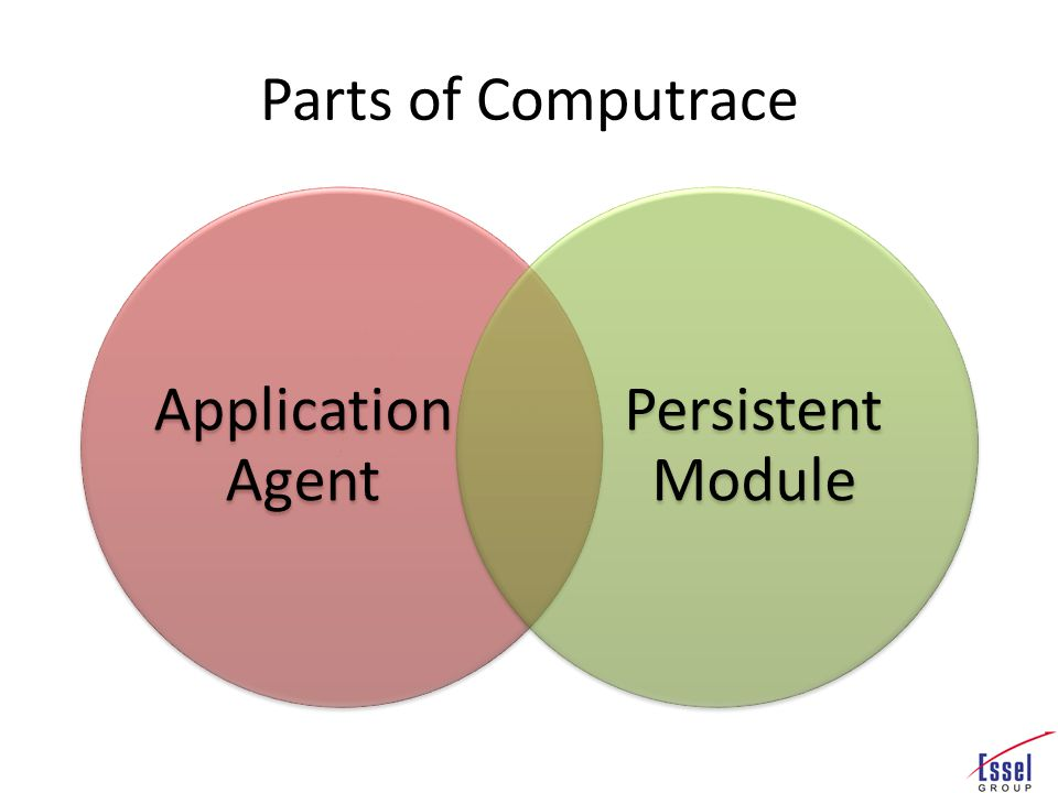Parts of Computrace Application Agent Persistent Module