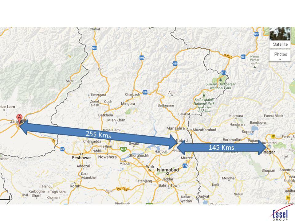 255 Kms 145 Kms