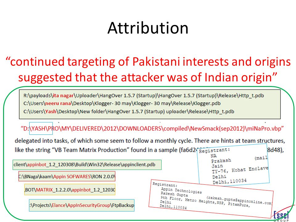 Attribution continued targeting of Pakistani interests and origins suggested that the attacker was of Indian origin