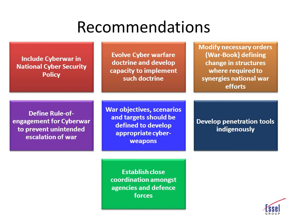 Recommendations Include Cyberwar in National Cyber Security Policy Evolve Cyber warfare doctrine and develop capacity to implement such doctrine Modify necessary orders (War-Book) defining change in structures where required to synergies national war efforts Define Rule-of- engagement for Cyberwar to prevent unintended escalation of war War objectives, scenarios and targets should be defined to develop appropriate cyber- weapons Develop penetration tools indigenously Establish close coordination amongst agencies and defence forces