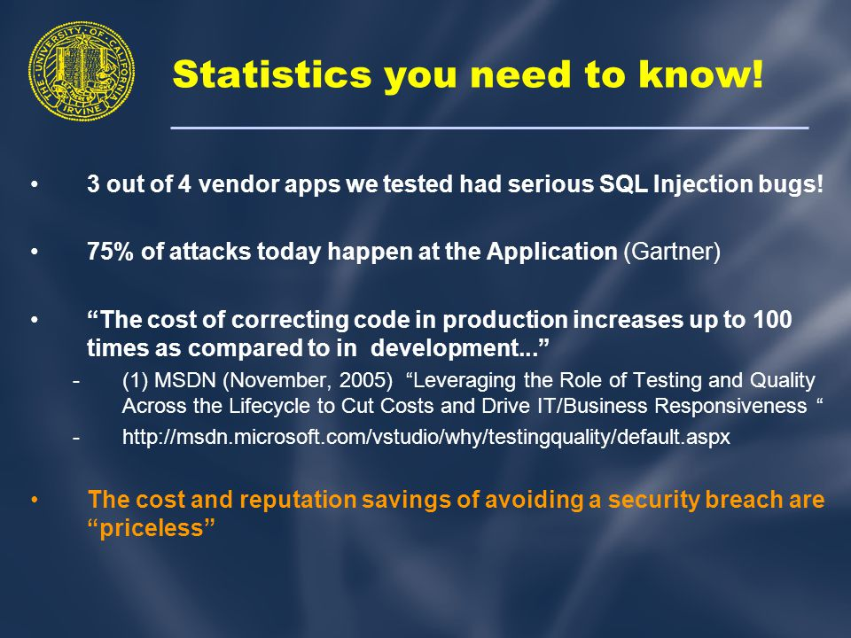 Statistics you need to know. 3 out of 4 vendor apps we tested had serious SQL Injection bugs.