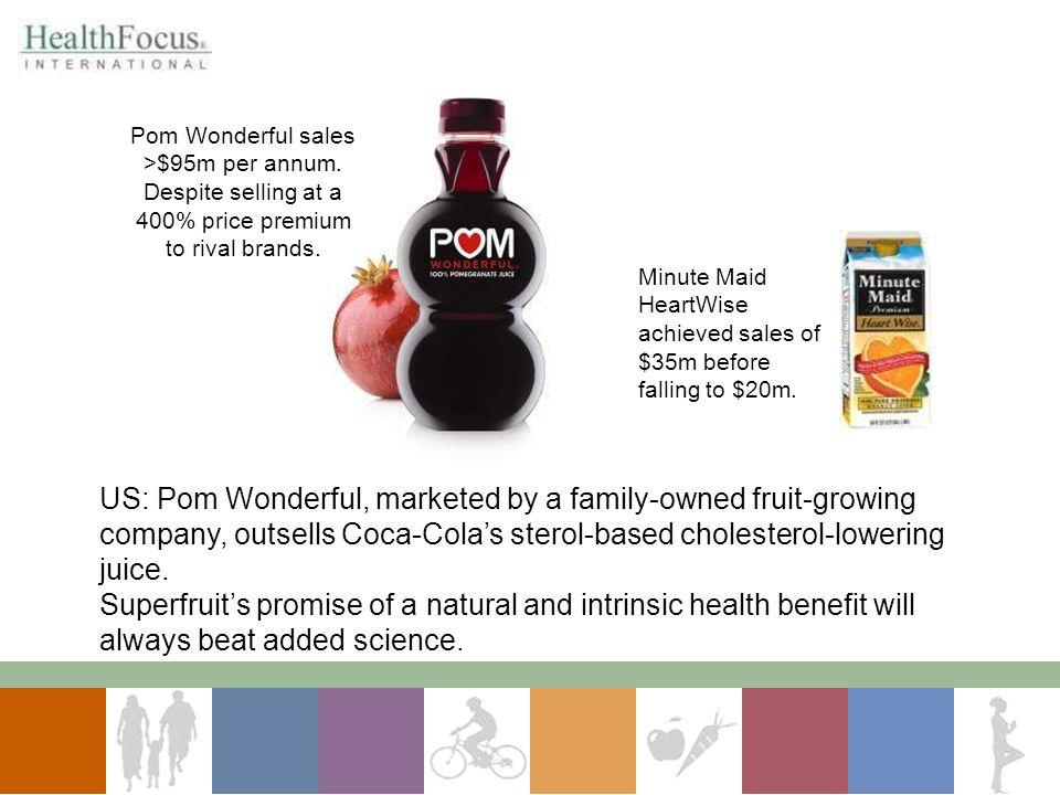 Pom Wonderful sales >$95m per annum.Despite selling at a 400% price premium to rival brands.