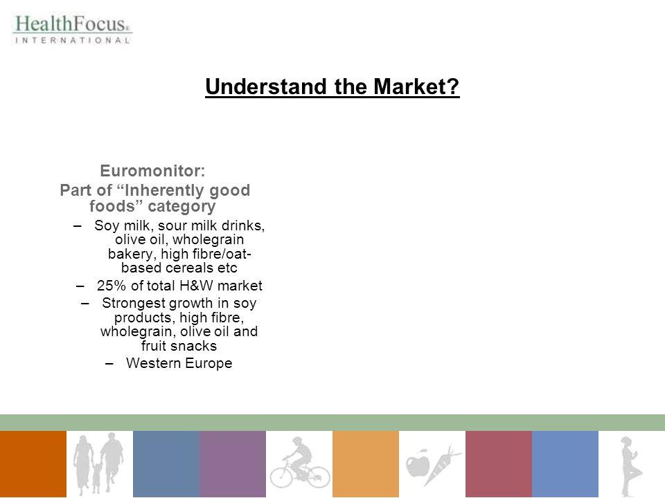 Understand the Market.