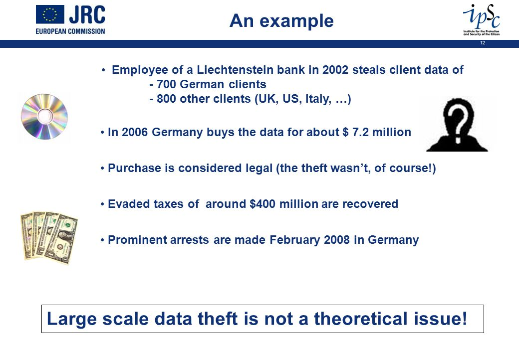 12 An example In 2006 Germany buys the data for about $ 7.2 million Purchase is considered legal (the theft wasn't, of course!) Evaded taxes of around $400 million are recovered Prominent arrests are made February 2008 in Germany Large scale data theft is not a theoretical issue.