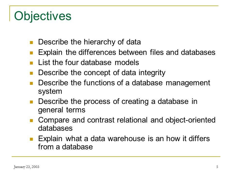 Database Management: Getting Data Together Chapter 14