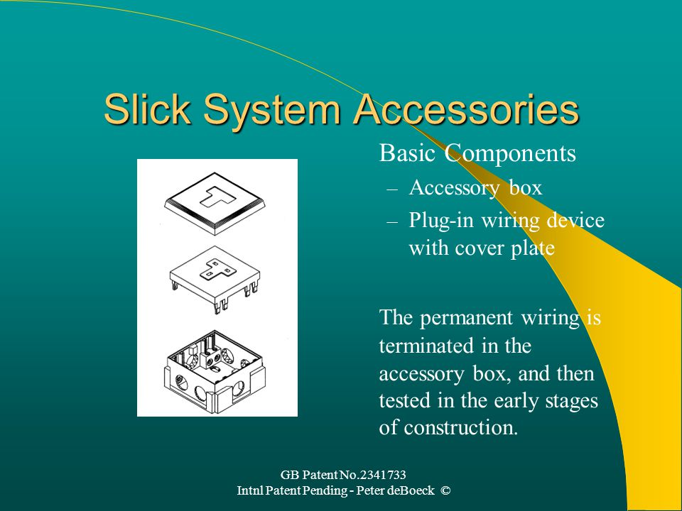 GB Patent No.2341733 Intnl Patent Pending - Peter deBoeck © Slick System Accessories Basic Components – Accessory box – Plug-in wiring device with cover plate The permanent wiring is terminated in the accessory box, and then tested in the early stages of construction.