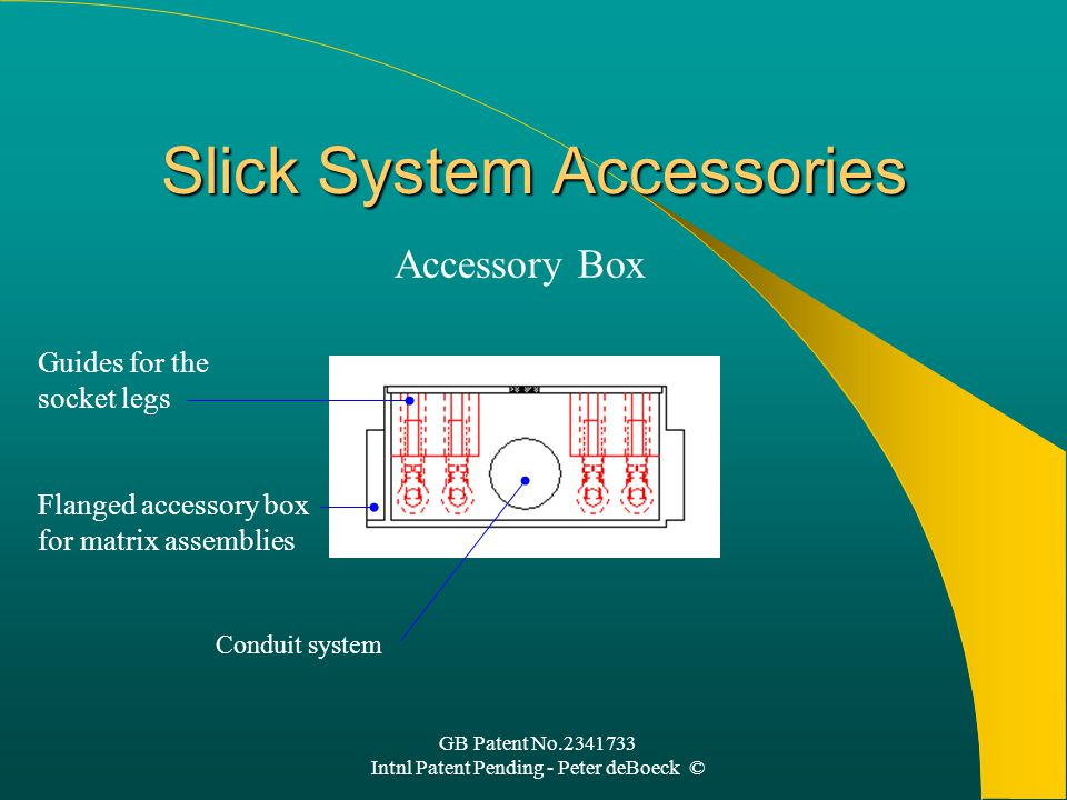 GB Patent No.2341733 Intnl Patent Pending - Peter deBoeck © Slick System Accessories Flanged accessory box for matrix assemblies Conduit system Accessory Box Guides for the socket legs