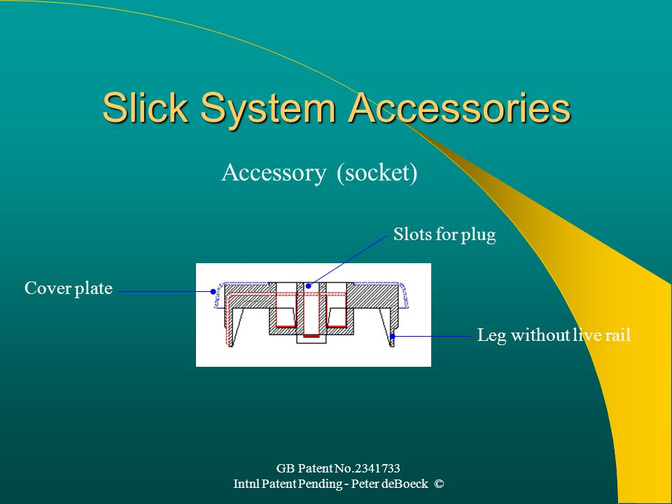 GB Patent No.2341733 Intnl Patent Pending - Peter deBoeck © Slick System Accessories Slots for plug Cover plate Leg without live rail Accessory (socket)