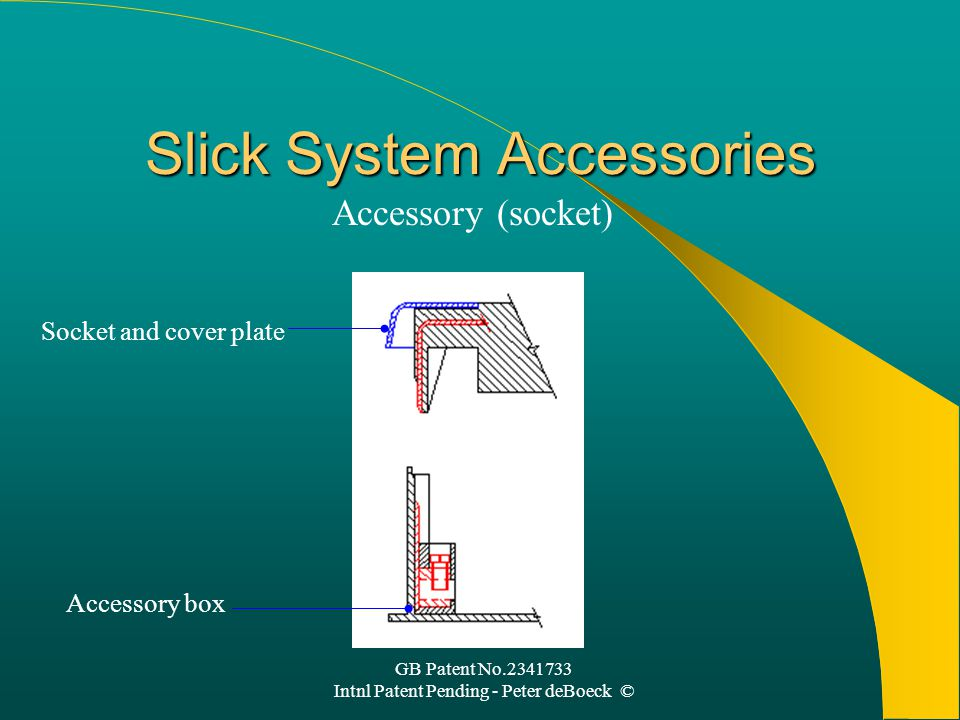 GB Patent No.2341733 Intnl Patent Pending - Peter deBoeck © Slick System Accessories Socket and cover plate Accessory (socket) Accessory box