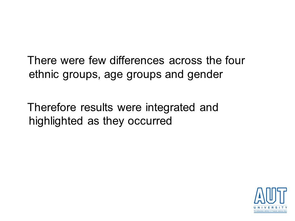 There were few differences across the four ethnic groups, age groups and gender Therefore results were integrated and highlighted as they occurred