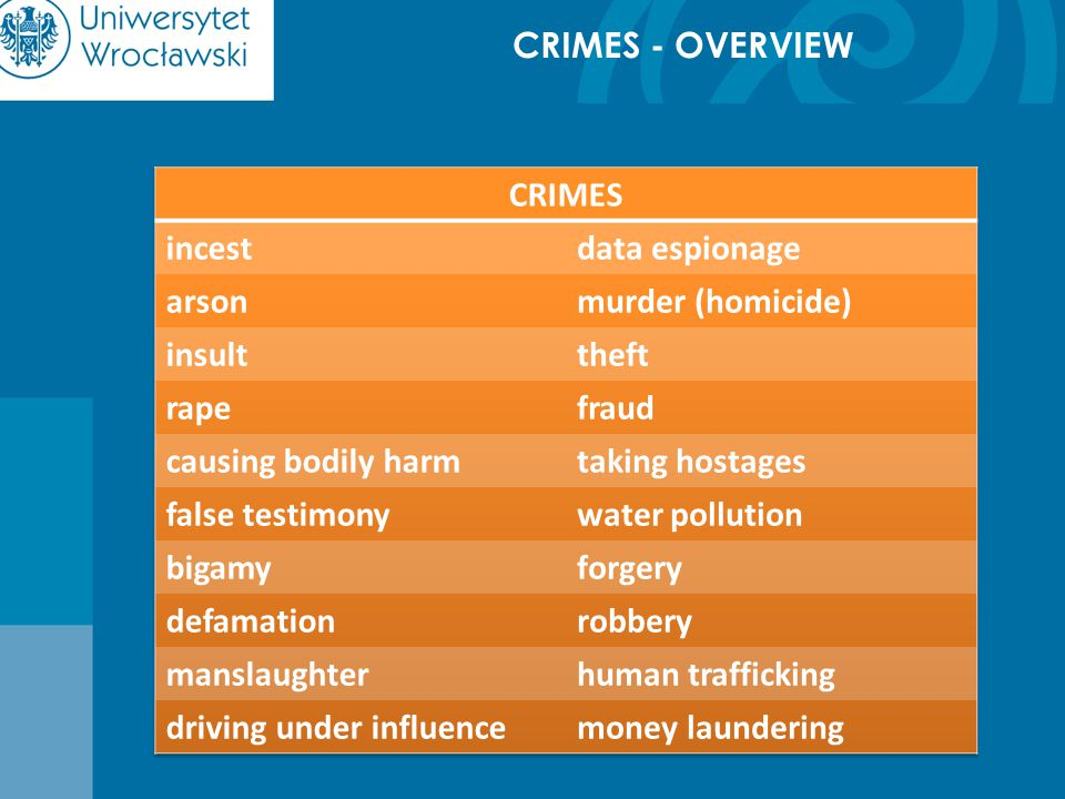 CRIMES - OVERVIEW