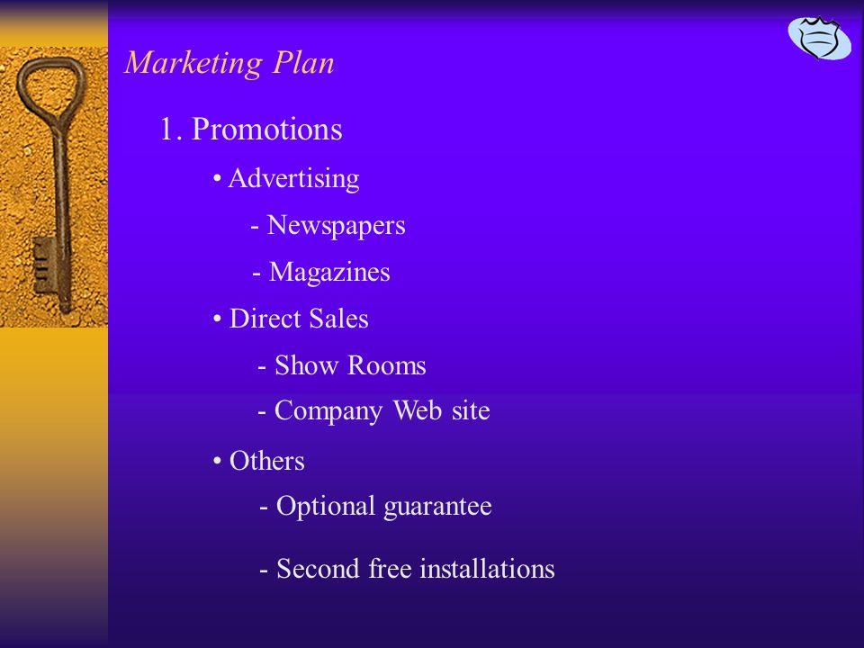 Marketing Plan 1.