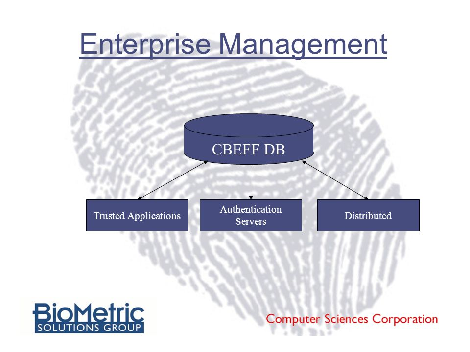 Enterprise Management CBEFF DB Trusted Applications Authentication Servers Distributed