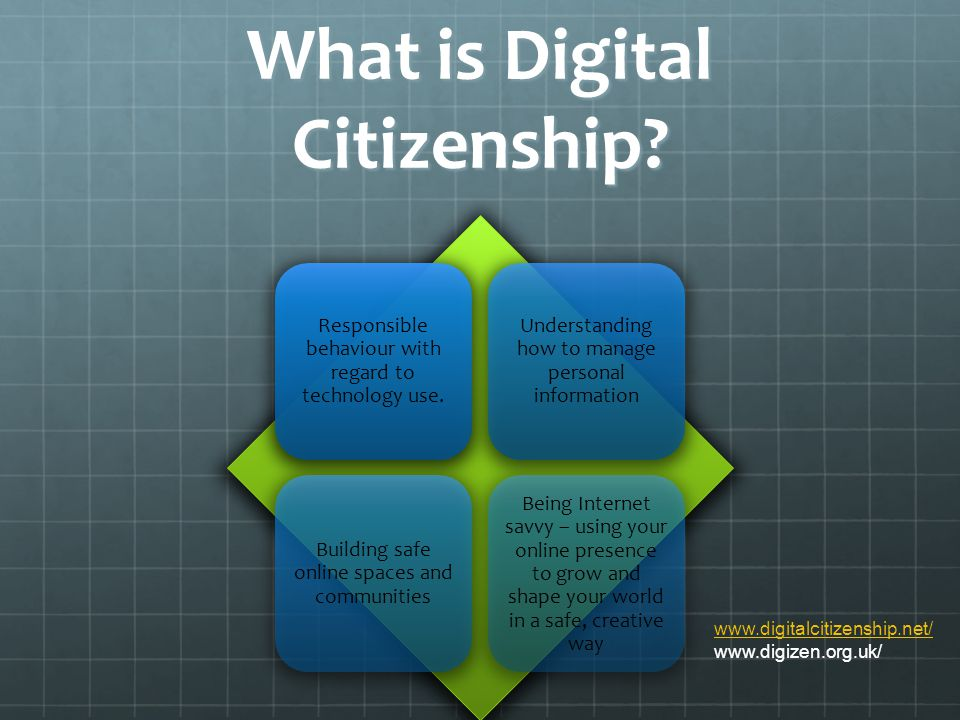 What is Digital Citizenship. Responsible behaviour with regard to technology use.