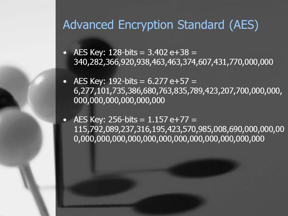 Advanced Encryption Standard (AES) AES Key: 128-bits = 3.402 e+38 = 340,282,366,920,938,463,463,374,607,431,770,000,000 AES Key: 192-bits = 6.277 e+57 = 6,277,101,735,386,680,763,835,789,423,207,700,000,000, 000,000,000,000,000,000 AES Key: 256-bits = 1.157 e+77 = 115,792,089,237,316,195,423,570,985,008,690,000,000,00 0,000,000,000,000,000,000,000,000,000,000,000,000