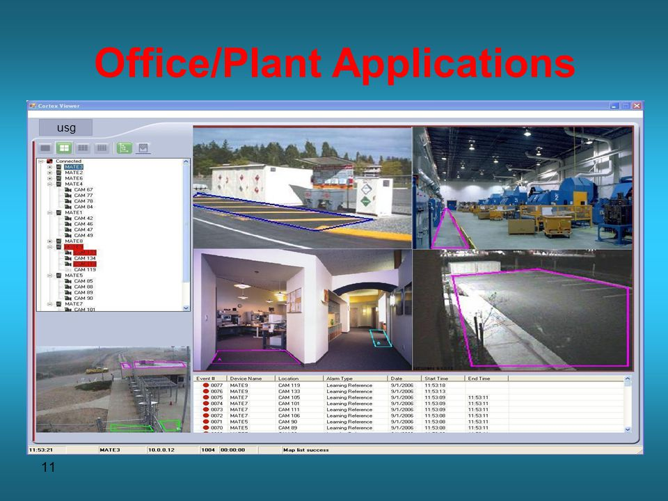 11 Office/Plant Applications usg
