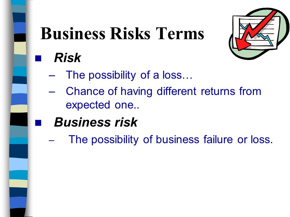 Business Risks Terms Risk –The possibility of a loss… –Chance of having different returns from expected one.. Business risk – The possibility of busin