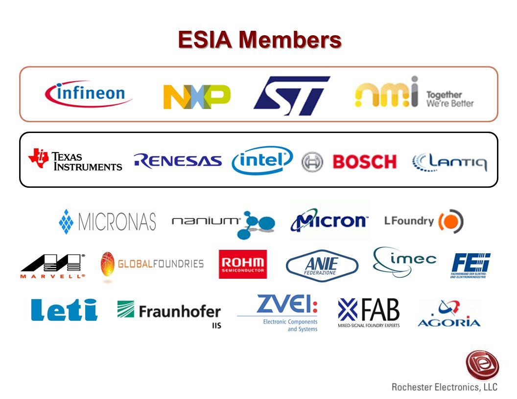 ESIA Members