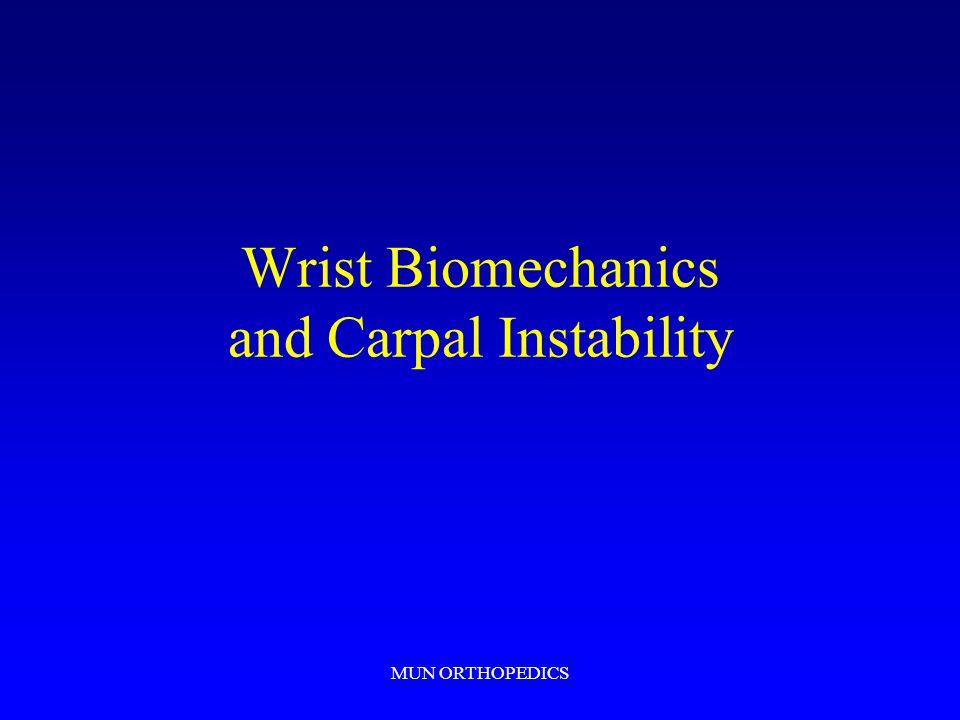 MUN ORTHOPEDICS Wrist Biomechanics and Carpal Instability