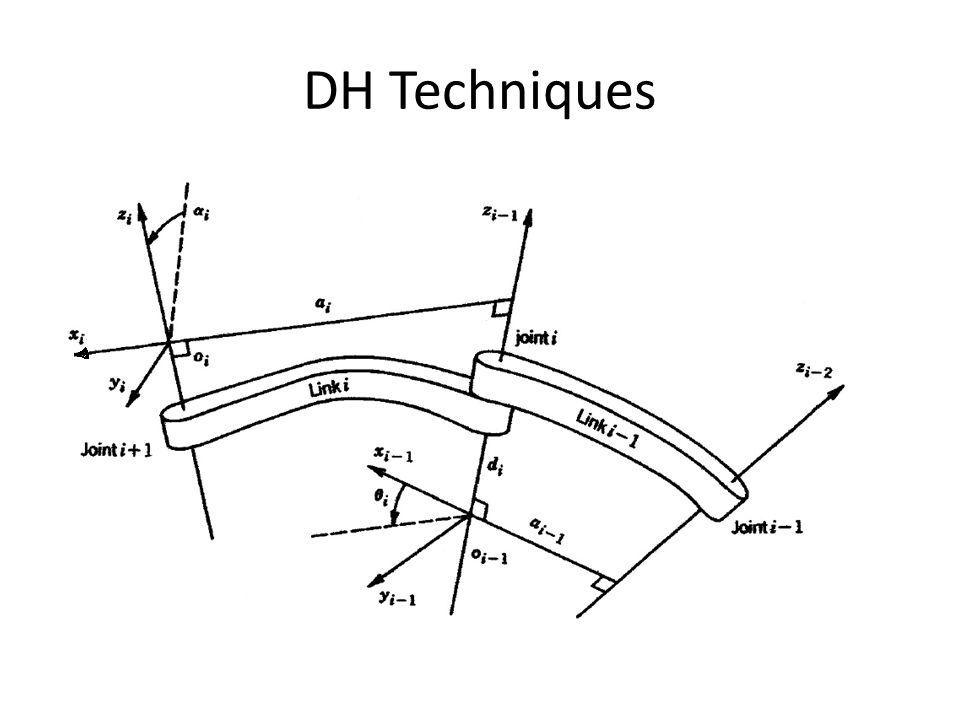 DH Techniques 13