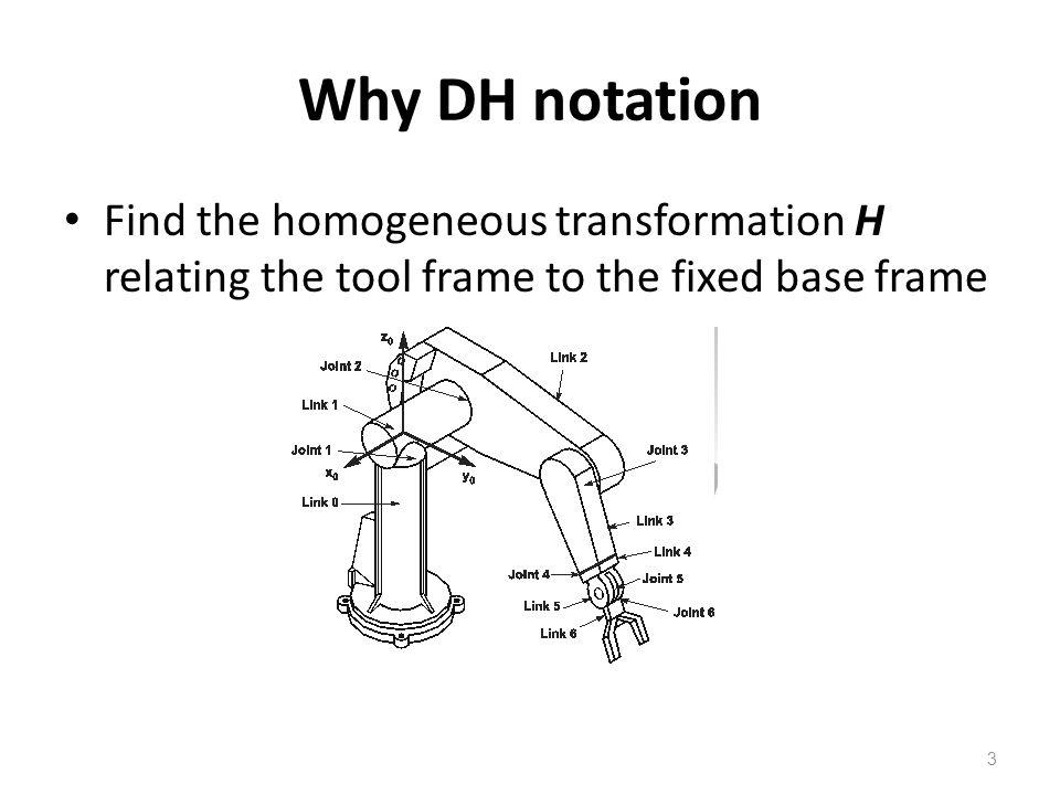 DH Techniques 14