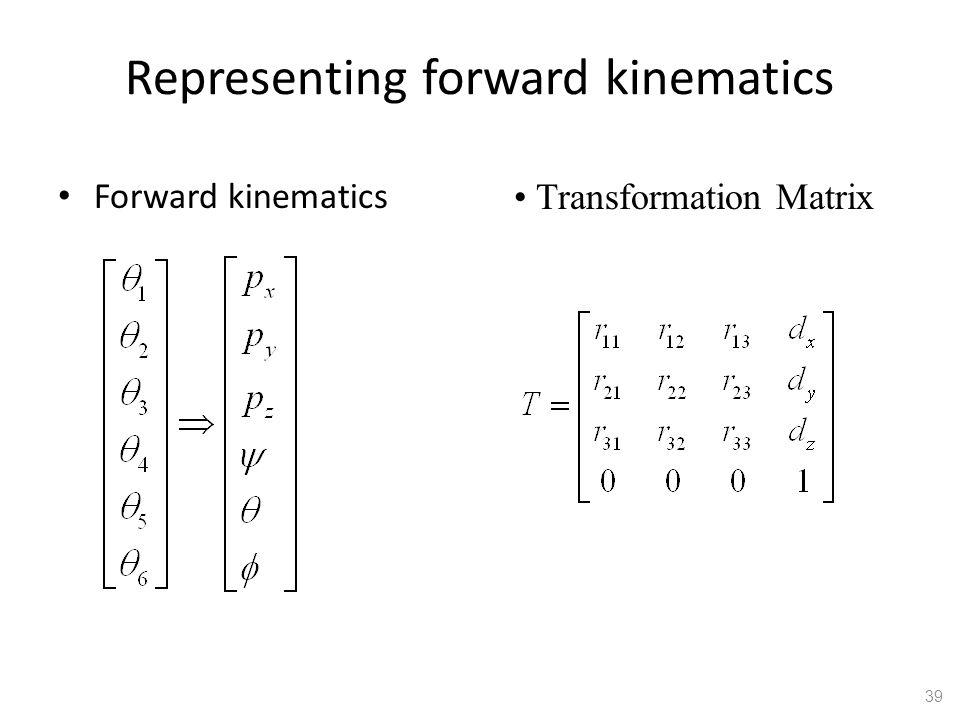 Representing forward kinematics Forward kinematics 39 Transformation Matrix