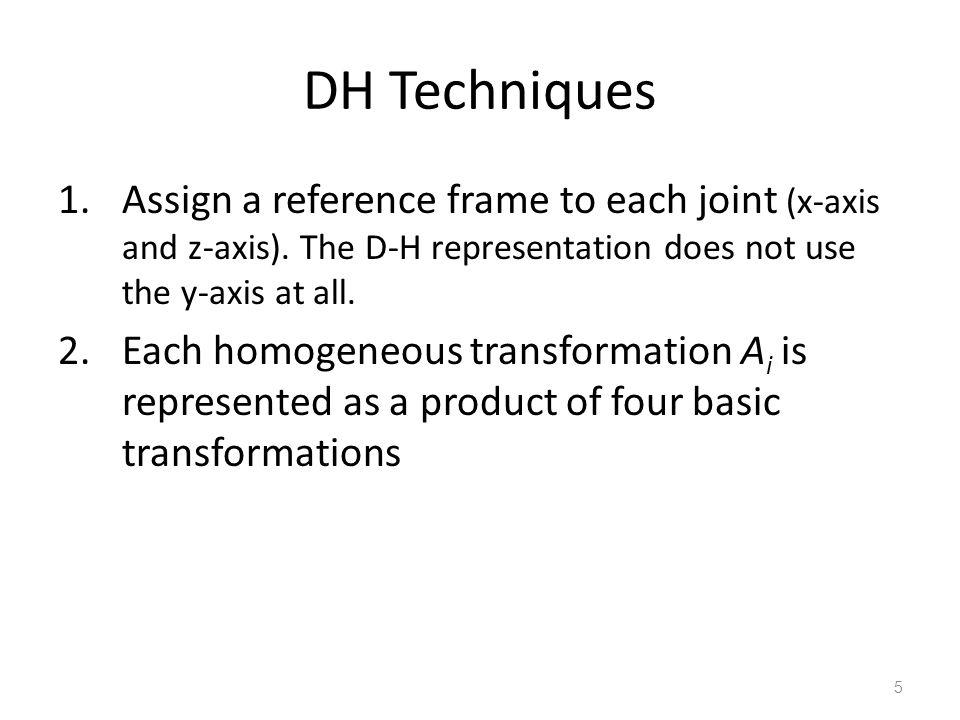 DH Techniques 16