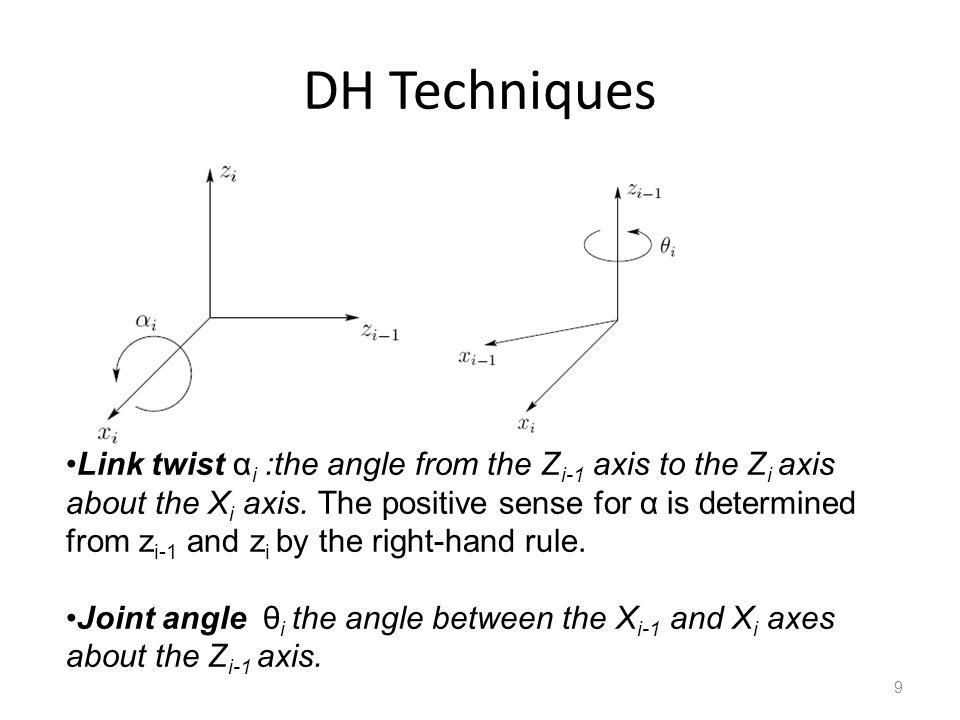 Example 2 20