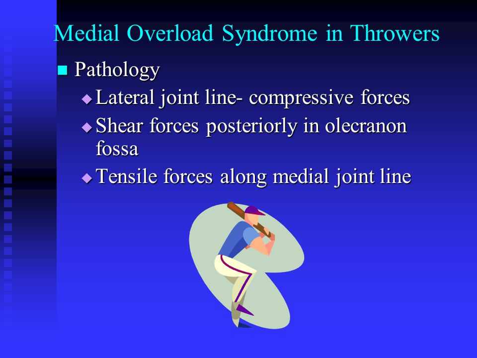 Medial Overload Syndrome in Throwers Pathology Pathology  Lateral joint line- compressive forces  Shear forces posteriorly in olecranon fossa  Tens