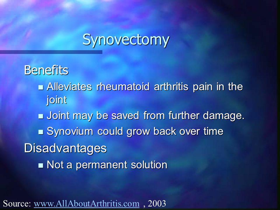 Synovectomy Benefits Alleviates rheumatoid arthritis pain in the joint Alleviates rheumatoid arthritis pain in the joint Joint may be saved from furth
