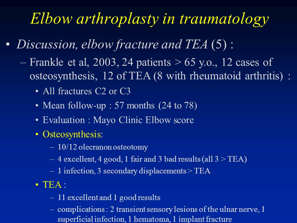 Elbow arthroplasty in traumatology Discussion, elbow fracture and TEA (5) : –Frankle et al, 2003, 24 patients > 65 y.o., 12 cases of osteosynthesis, 1