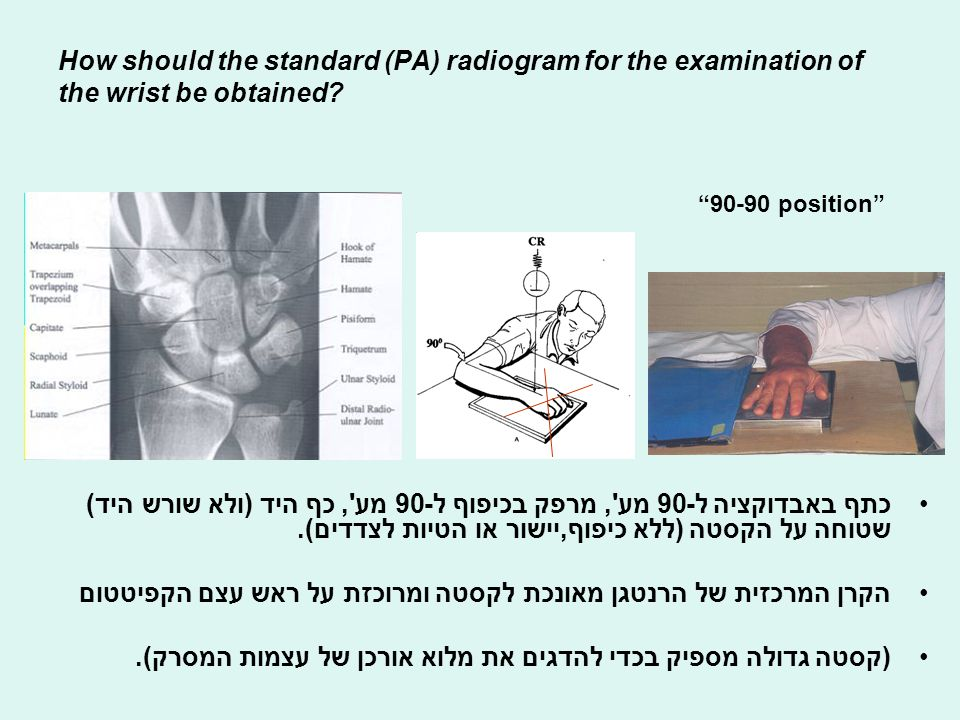 "How should the standard (PA) radiogram for the examination of the wrist be obtained? ""90-90 position"" כתף באבדוקציה ל-90 מע', מרפק בכיפוף ל-90 מע', כף"