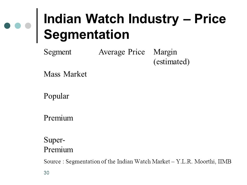 30 Indian Watch Industry – Price Segmentation Source : Segmentation of the Indian Watch Market – Y.L.R.
