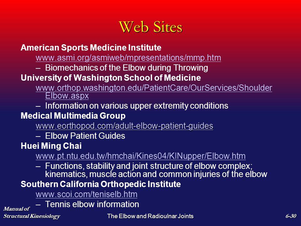 Web Sites American Sports Medicine Institute www.asmi.org/asmiweb/mpresentations/mmp.htm – –Biomechanics of the Elbow during Throwing University of Wa