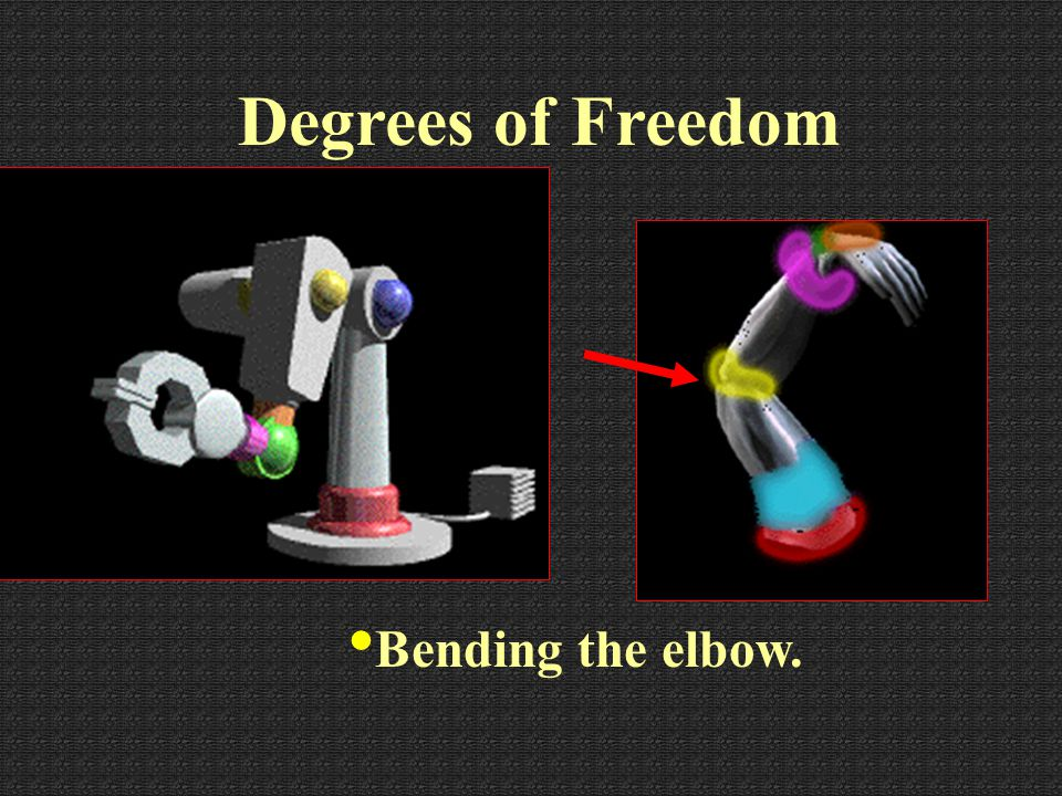 Degrees of Freedom Pivot the base of the arm.