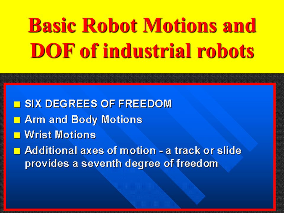 Drives, Feedback and Sensors of Industrial Robots