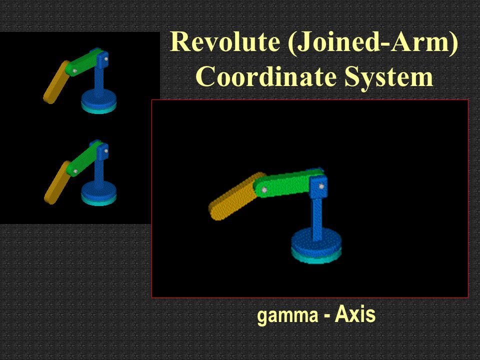 Revolute (Joined-Arm) Coordinate System  - Axis