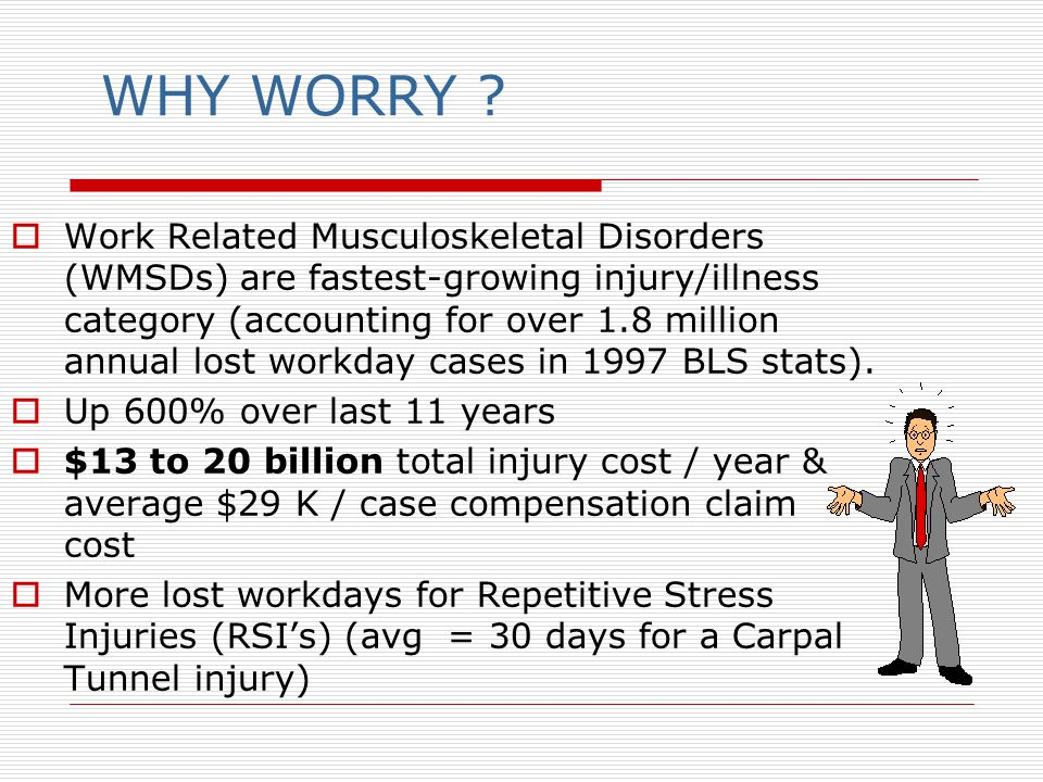 WHY WORRY ?  Work Related Musculoskeletal Disorders (WMSDs) are fastest-growing injury/illness category (accounting for over 1.8 million annual lost
