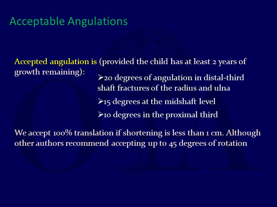 Acceptable Angulations We accept 100% translation if shortening is less than 1 cm. Although other authors recommend accepting up to 45 degrees of rota