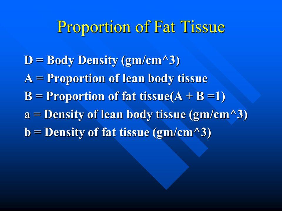 Body Density Body Density = WA/[(WA-WW)/c.f.