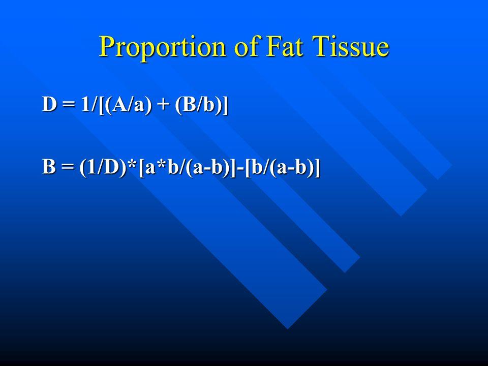 Proportion of Fat Tissue D = Body Density (gm/cm^3) A = Proportion of lean body tissue B = Proportion of fat tissue(A + B =1) a = Density of lean body tissue (gm/cm^3) b = Density of fat tissue (gm/cm^3)