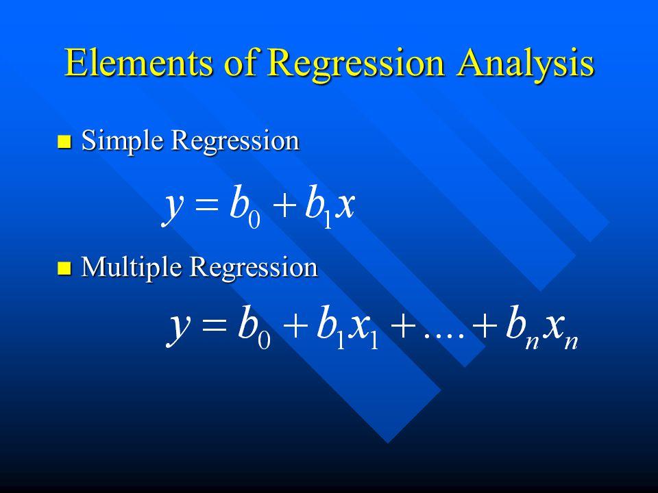 Estimates a =1.10 gm/cm^3 and b =0.90 gm/cm^3 Percentage of Body Fat = 495 /D - 450 Siri's Equation